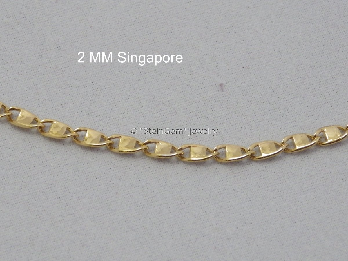 2mm Singapore (large view)